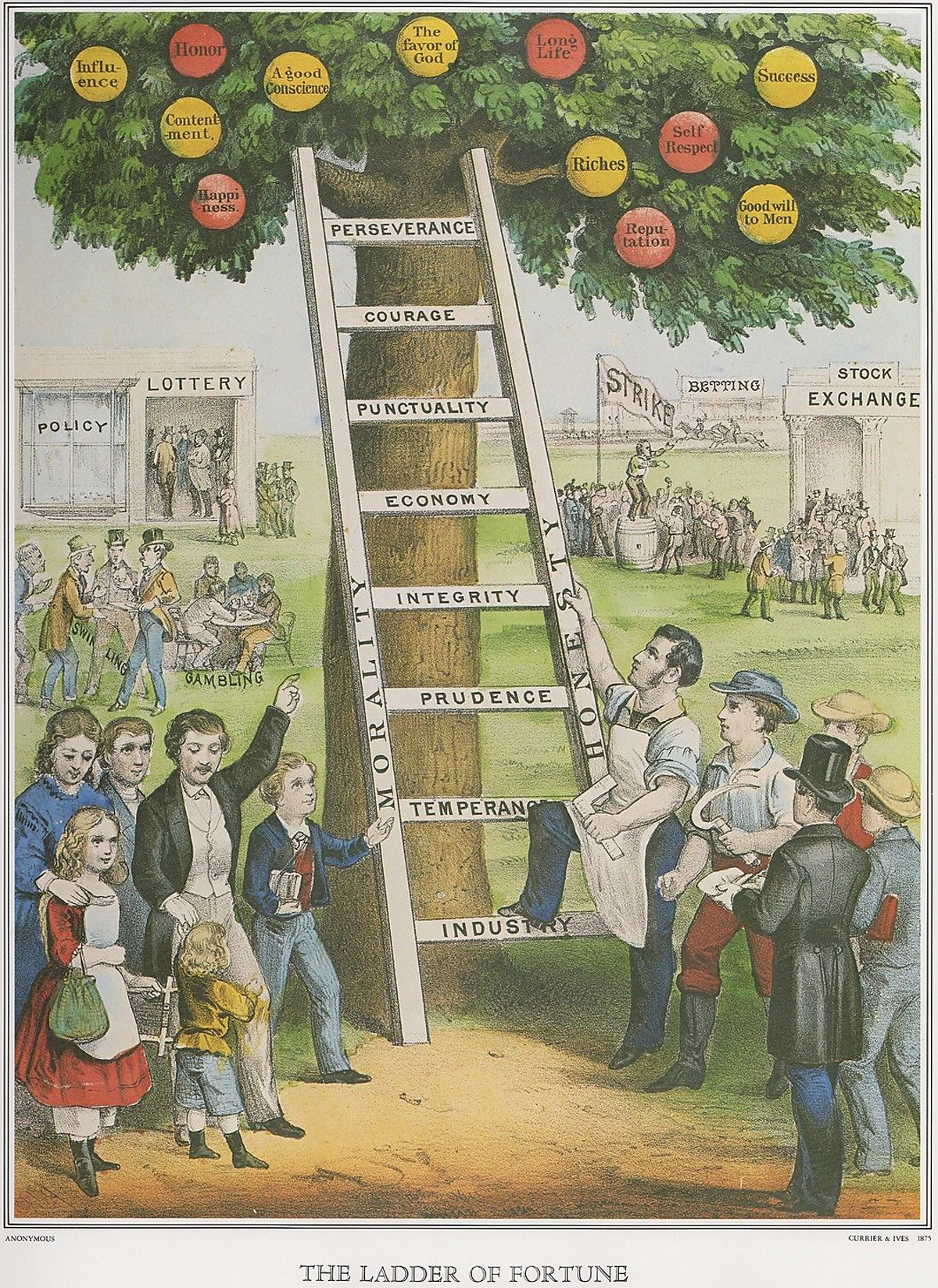 Ladder of Fortune